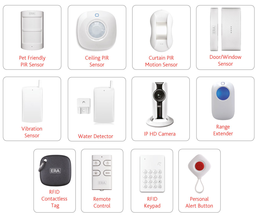 Extend Alarm System with additional accessories