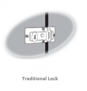 Traditional Lock security
