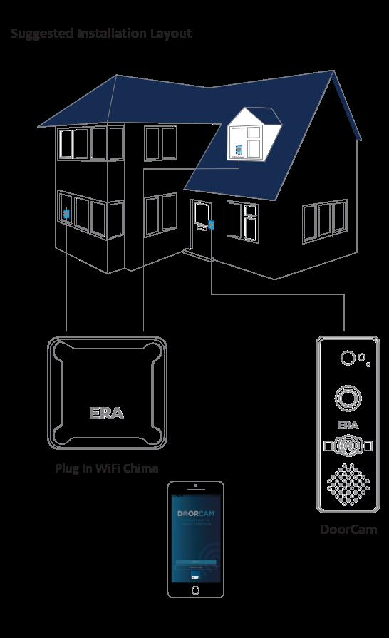 ERA DoorCam Wifi Video Doorbell